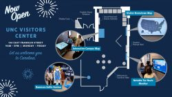 Graphic depicting the resources available at the new Visitor's Center
