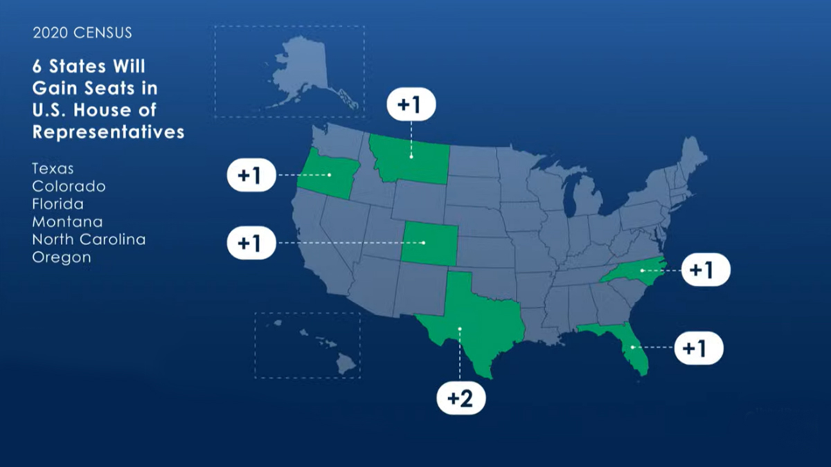 6 states will gain seats in the house of representatives